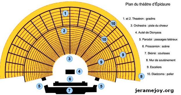 6__epidaure_plan_theatre